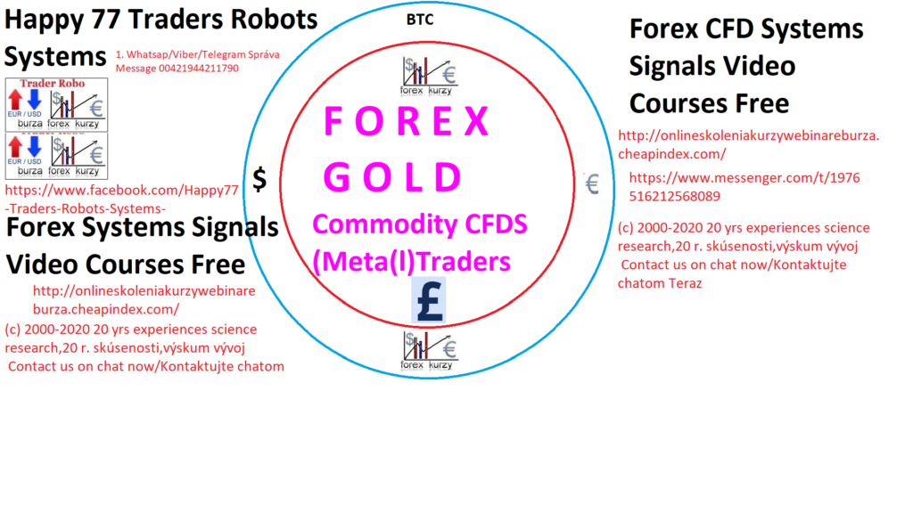 77 success uspech Forex gold commodidy many live accounts happy77 traders big logo links all signal system e-book video fores download free